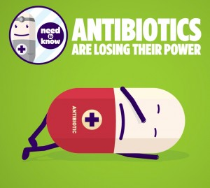 Antibiotics are losing their power because of their excessive and inappropriate use.